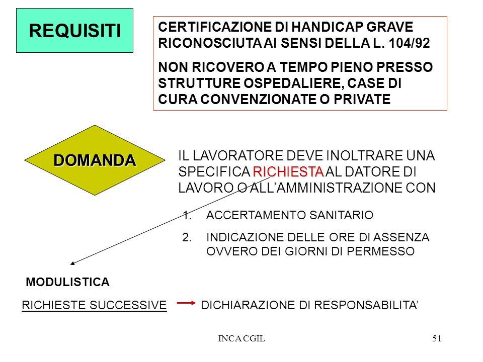 INCA CGIL51 REQUISITI CERTIFICAZIONE DI HANDICAP GRAVE RICONOSCIUTA AI SENSI DELLA L. 104/92 NON RICOVERO A TEMPO PIENO PRESSO STRUTTURE OSPEDALIERE,