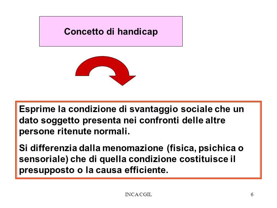 INCA CGIL6 Concetto di handicap Esprime la condizione di svantaggio sociale che un dato soggetto presenta nei confronti delle altre persone ritenute n