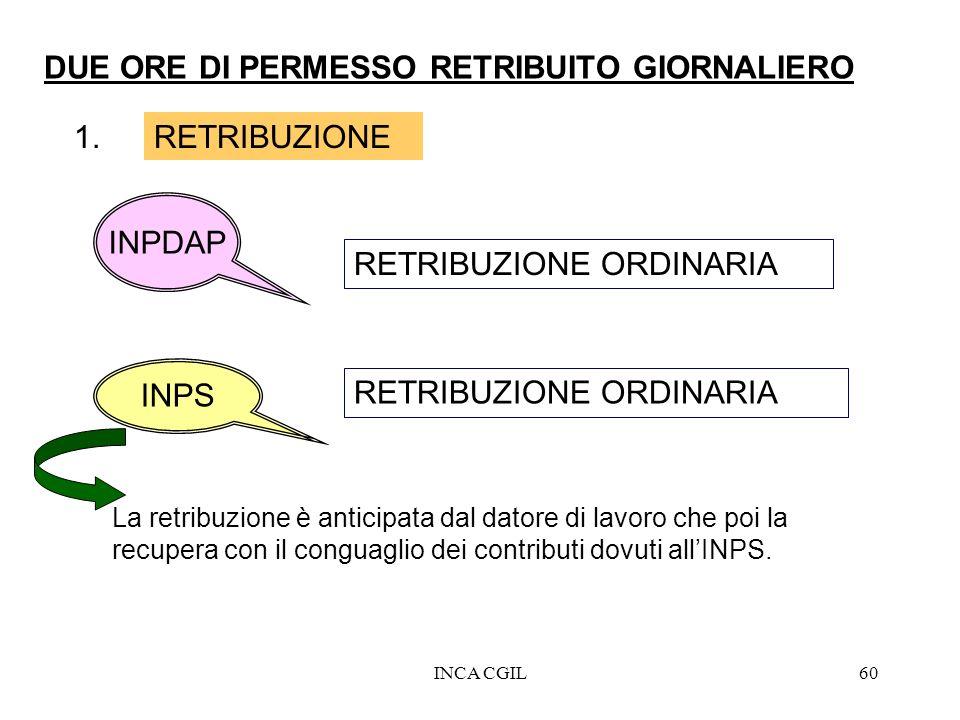 INCA CGIL60 DUE ORE DI PERMESSO RETRIBUITO GIORNALIERO RETRIBUZIONE RETRIBUZIONE ORDINARIA INPS RETRIBUZIONE ORDINARIA La retribuzione è anticipata da