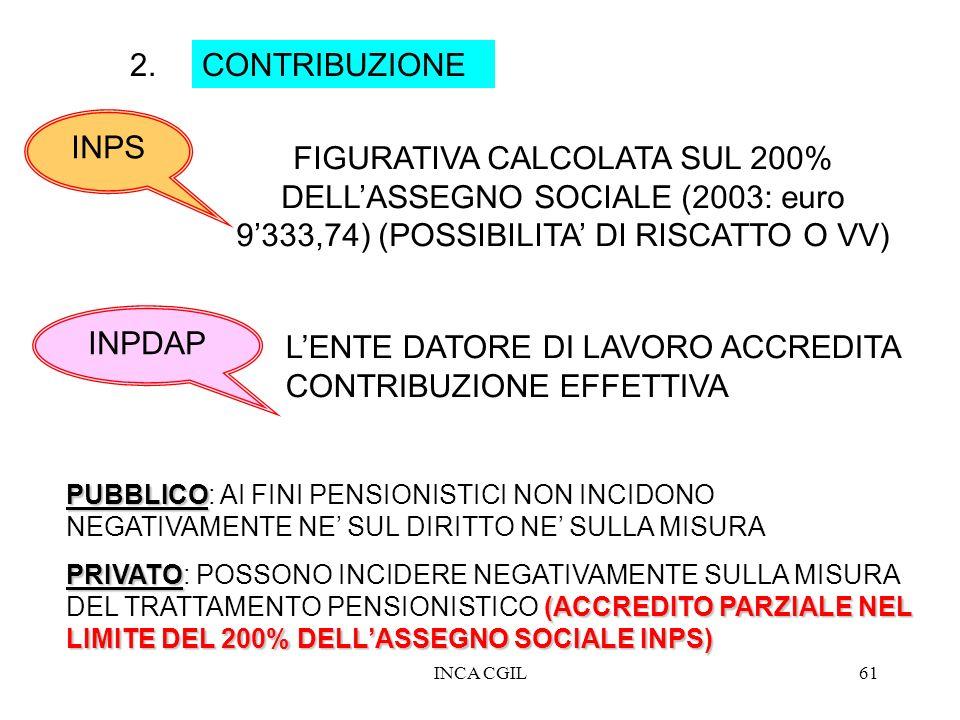 INCA CGIL61 CONTRIBUZIONE INPS FIGURATIVA CALCOLATA SUL 200% DELLASSEGNO SOCIALE (2003: euro 9333,74) (POSSIBILITA DI RISCATTO O VV) INPDAP LENTE DATO