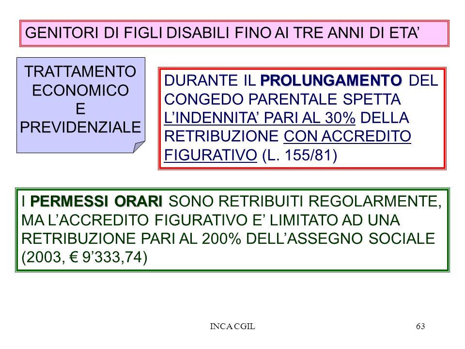 INCA CGIL63 GENITORI DI FIGLI DISABILI FINO AI TRE ANNI DI ETA TRATTAMENTO ECONOMICO E PREVIDENZIALE PROLUNGAMENTO DURANTE IL PROLUNGAMENTO DEL CONGED