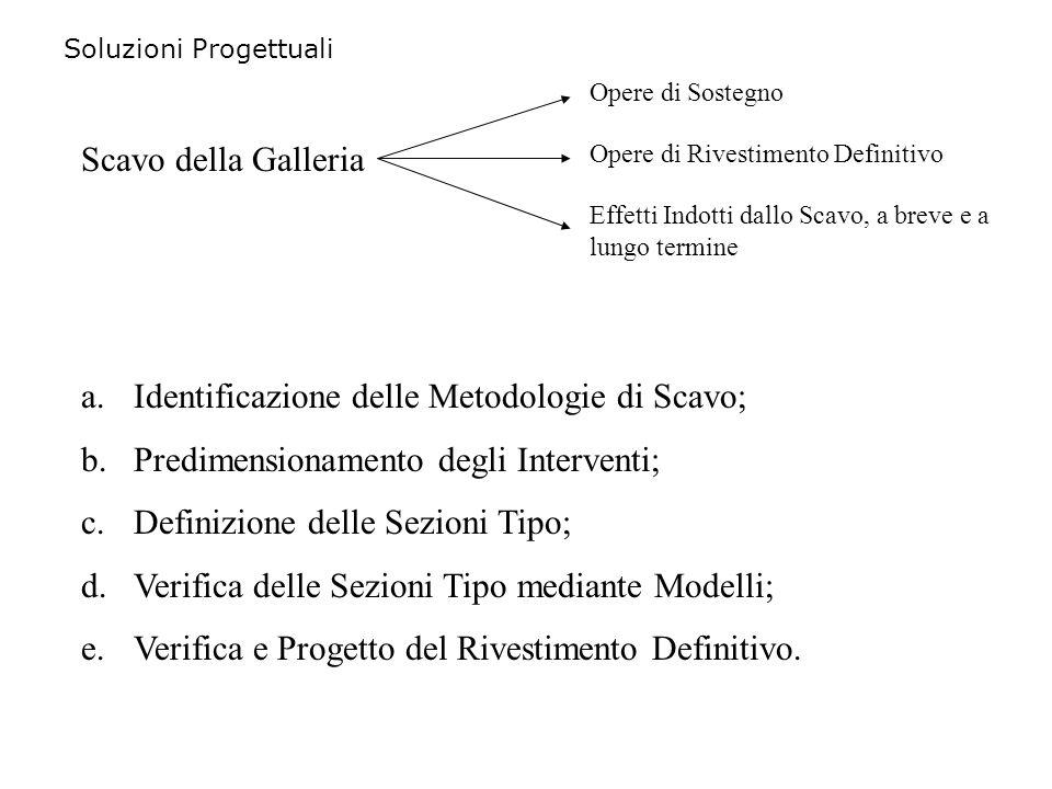 Soluzioni Progettuali a.Identificazione delle Metodologie di Scavo; b.Predimensionamento degli Interventi; c.Definizione delle Sezioni Tipo; d.Verific