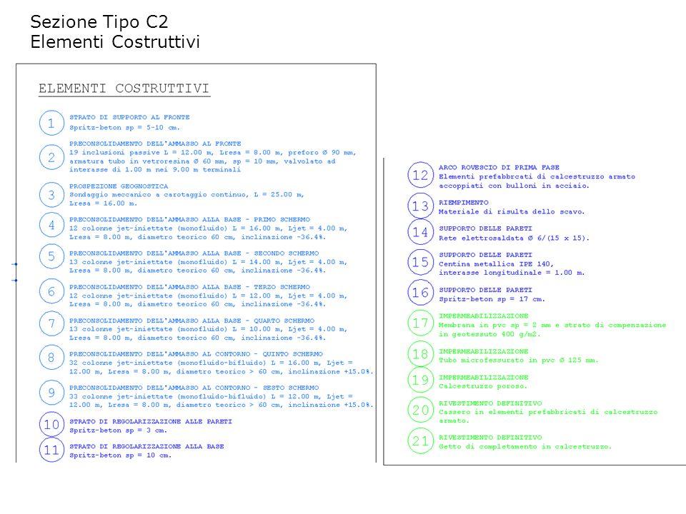 Sezione Tipo C2 Elementi Costruttivi