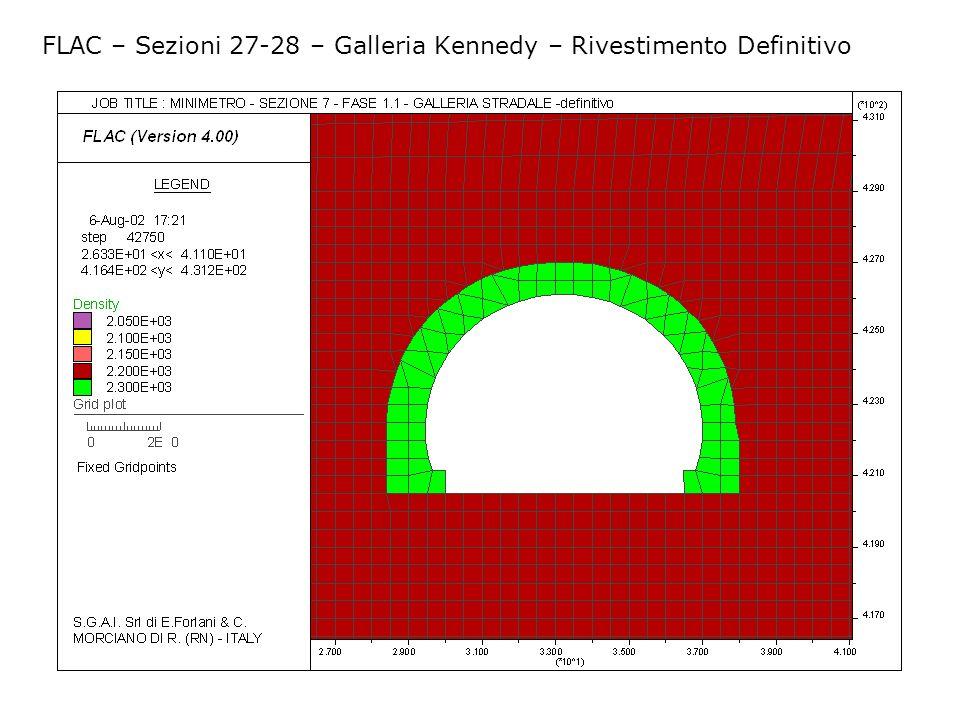FLAC – Sezioni 27-28 – Galleria Kennedy – Rivestimento Definitivo