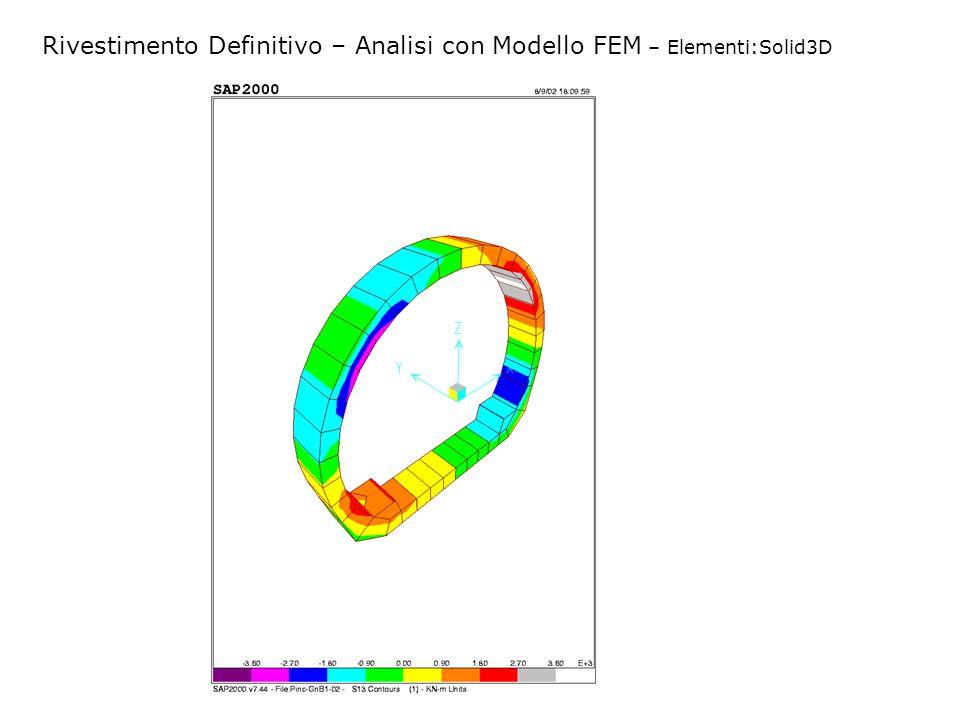 Rivestimento Definitivo – Analisi con Modello FEM – Elementi:Solid3D