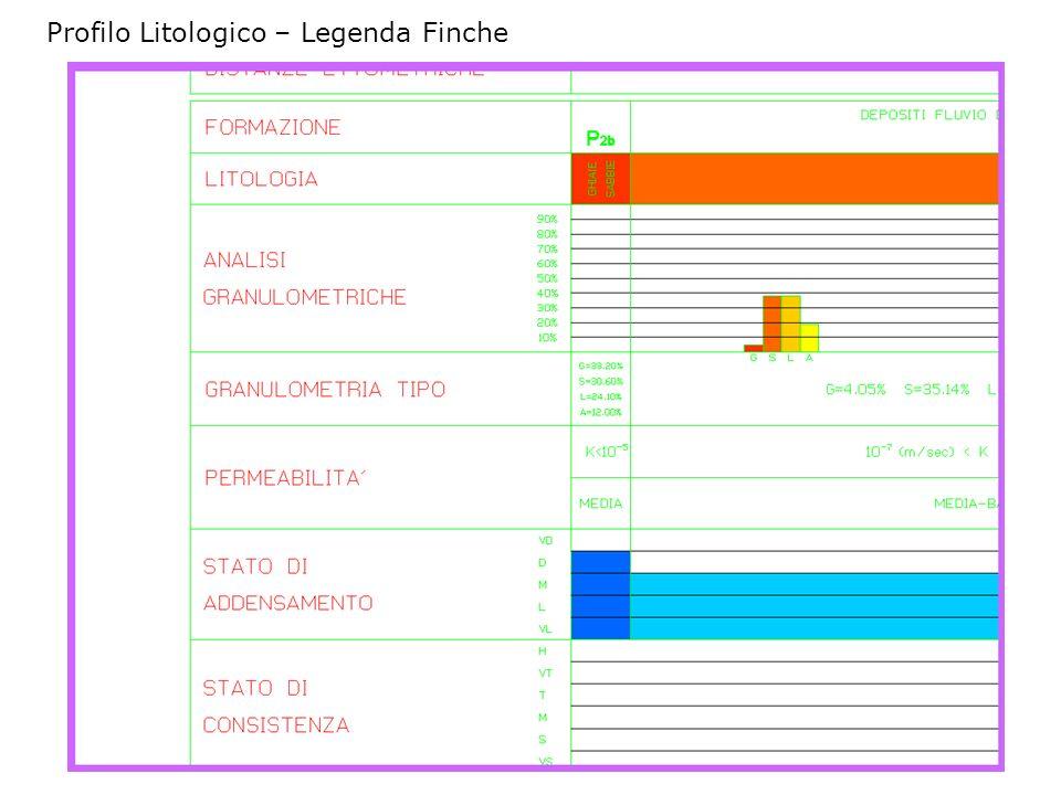 Profilo Litologico - Dettaglio