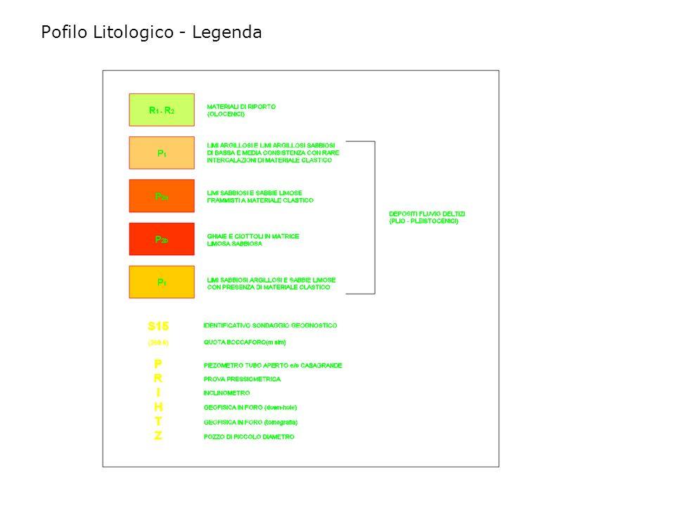 Pofilo Litologico - Legenda