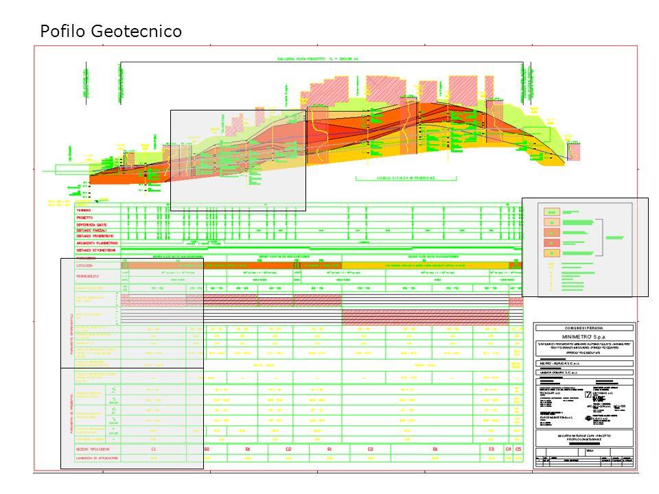 Pofilo Geotecnico - Dettaglio