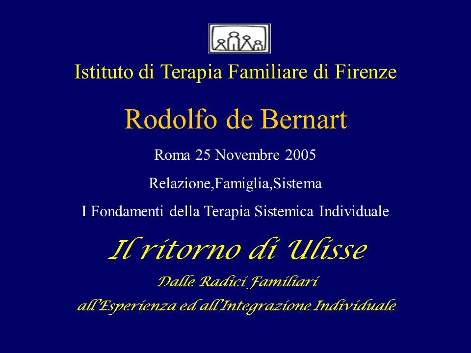 Istituto di Terapia Familiare di Firenze Rodolfo de Bernart Roma 25 Novembre 2005 Relazione,Famiglia,Sistema I Fondamenti della Terapia Sistemica Indi