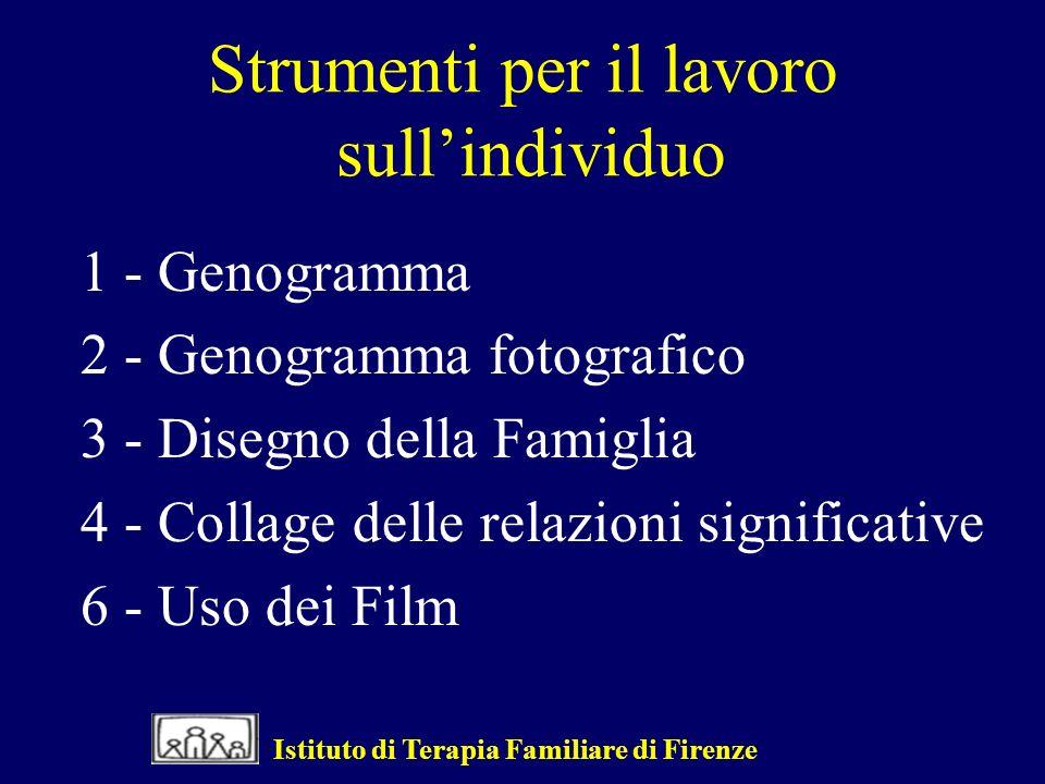 Strumenti per il lavoro sullindividuo Istituto di Terapia Familiare di Firenze 1 - Genogramma 2 - Genogramma fotografico 3 - Disegno della Famiglia 4