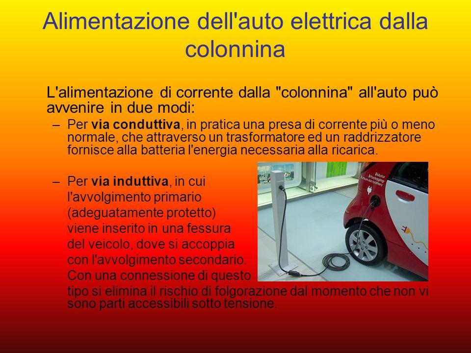 Alimentazione dell'auto elettrica dalla colonnina L'alimentazione di corrente dalla