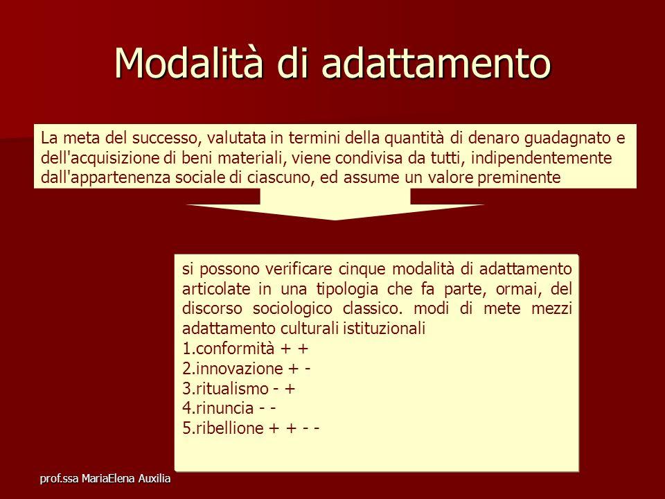 prof.ssa MariaElena Auxilia Modalità di adattamento La meta del successo, valutata in termini della quantità di denaro guadagnato e dell'acquisizione