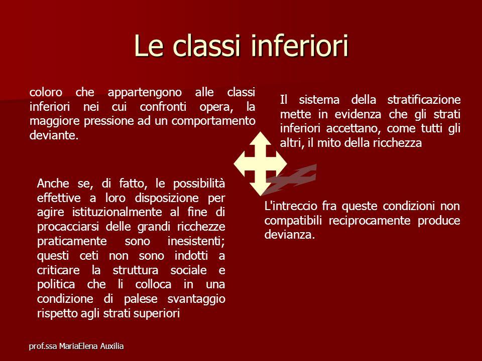 prof.ssa MariaElena Auxilia Le classi inferiori coloro che appartengono alle classi inferiori nei cui confronti opera, la maggiore pressione ad un com