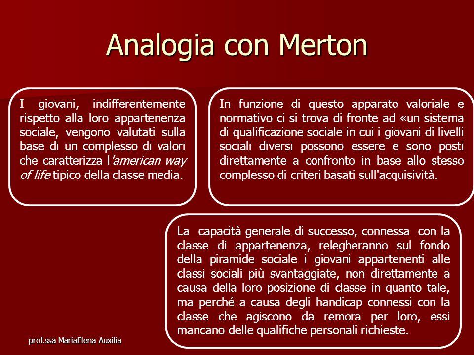 prof.ssa MariaElena Auxilia Analogia con Merton La capacità generale di successo, connessa con la classe di appartenenza, relegheranno sul fondo della