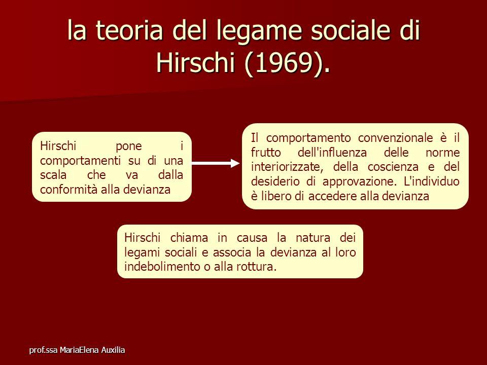 prof.ssa MariaElena Auxilia la teoria del legame sociale di Hirschi (1969). Hirschi pone i comportamenti su di una scala che va dalla conformità alla