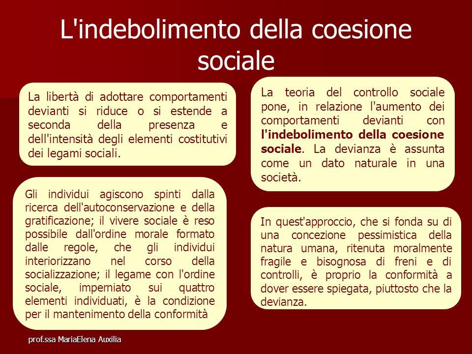 prof.ssa MariaElena Auxilia L'indebolimento della coesione sociale La libertà di adottare comportamenti devianti si riduce o si estende a seconda dell