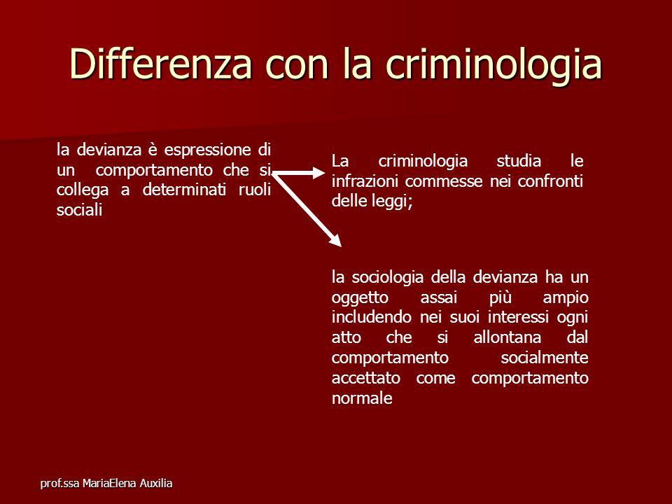 prof.ssa MariaElena Auxilia Differenza con la criminologia la devianza è espressione di un comportamento che si collega a determinati ruoli sociali La