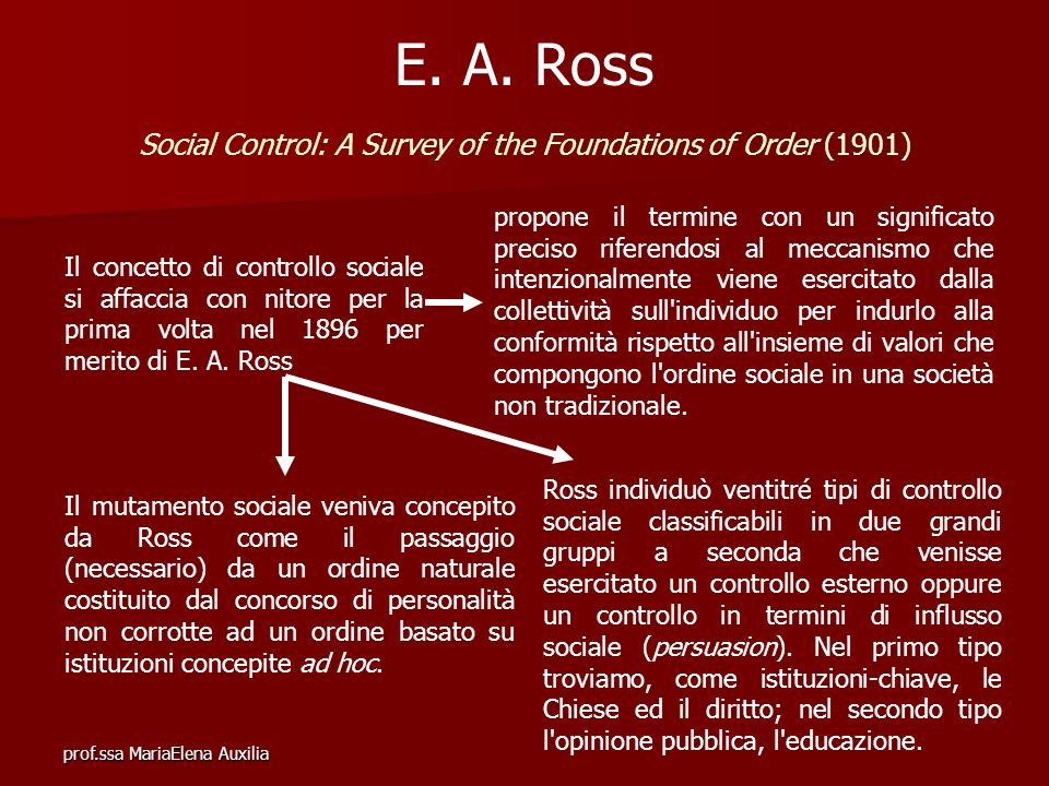 prof.ssa MariaElena Auxilia E. A. Ross Social Control: A Survey of the Foundations of Order (1901) Il concetto di controllo sociale si affaccia con ni