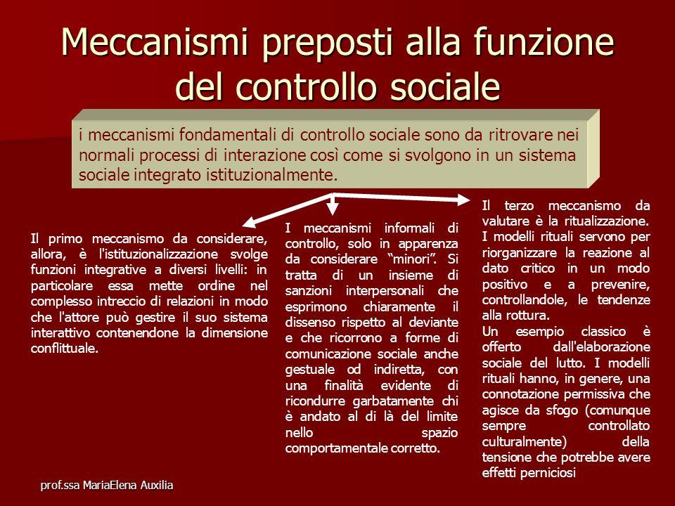prof.ssa MariaElena Auxilia Meccanismi di controllo Un altro tipo di meccanismo di controllo sociale dalla significatività più tenue è l istituzione secondaria.