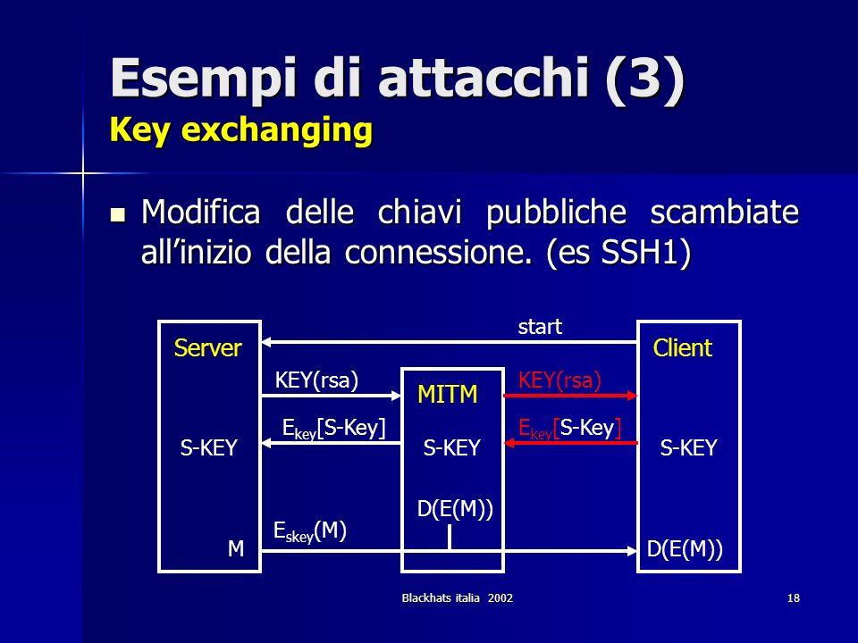 Blackhats italia 200218 Esempi di attacchi (3) Key exchanging Modifica delle chiavi pubbliche scambiate allinizio della connessione. (es SSH1) Modific