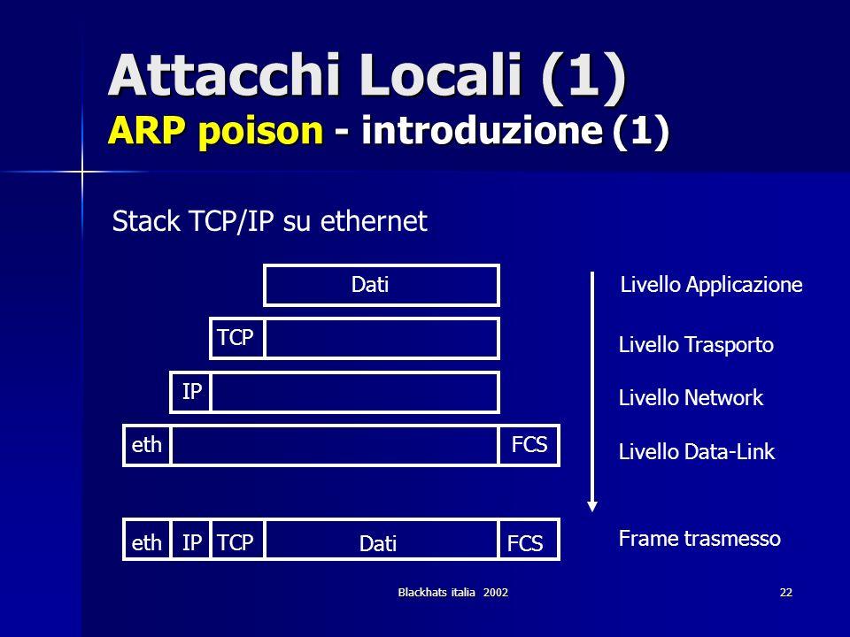 Blackhats italia 200222 Attacchi Locali (1) ARP poison - introduzione (1) Stack TCP/IP su ethernet ethIPTCP DatiFCS TCPIPethFCS Dati Livello Applicazi