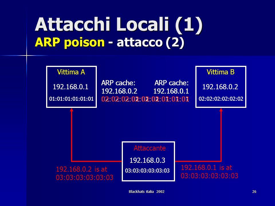 Blackhats italia 200226 Attacchi Locali (1) ARP poison - attacco (2) Vittima AVittima B Attaccante 192.168.0.1 192.168.0.3 192.168.0.2 01:01:01:01:01: