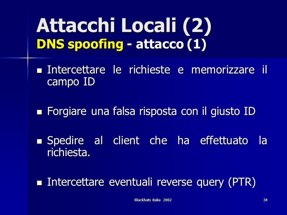 Blackhats italia 200234 Attacchi Locali (2) DNS spoofing - attacco (1) Intercettare le richieste e memorizzare il campo ID Intercettare le richieste e