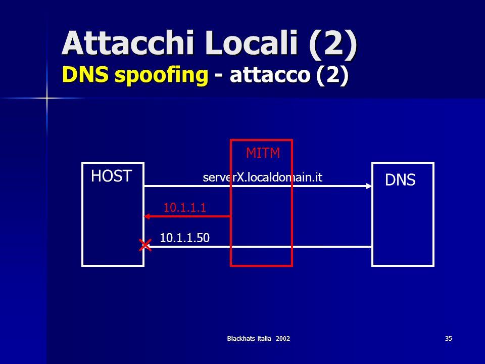 Blackhats italia 200235 Attacchi Locali (2) DNS spoofing - attacco (2) HOST DNS serverX.localdomain.it 10.1.1.50 MITM 10.1.1.1