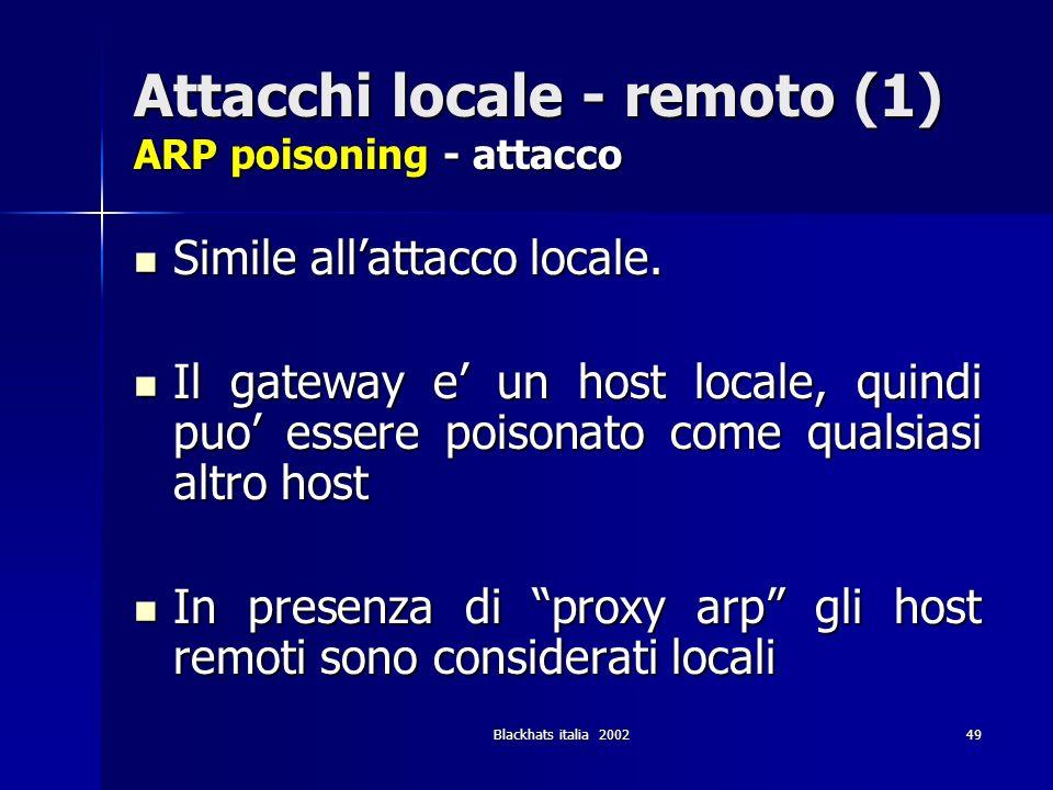 Blackhats italia 200249 Attacchi locale - remoto (1) ARP poisoning - attacco Simile allattacco locale. Simile allattacco locale. Il gateway e un host