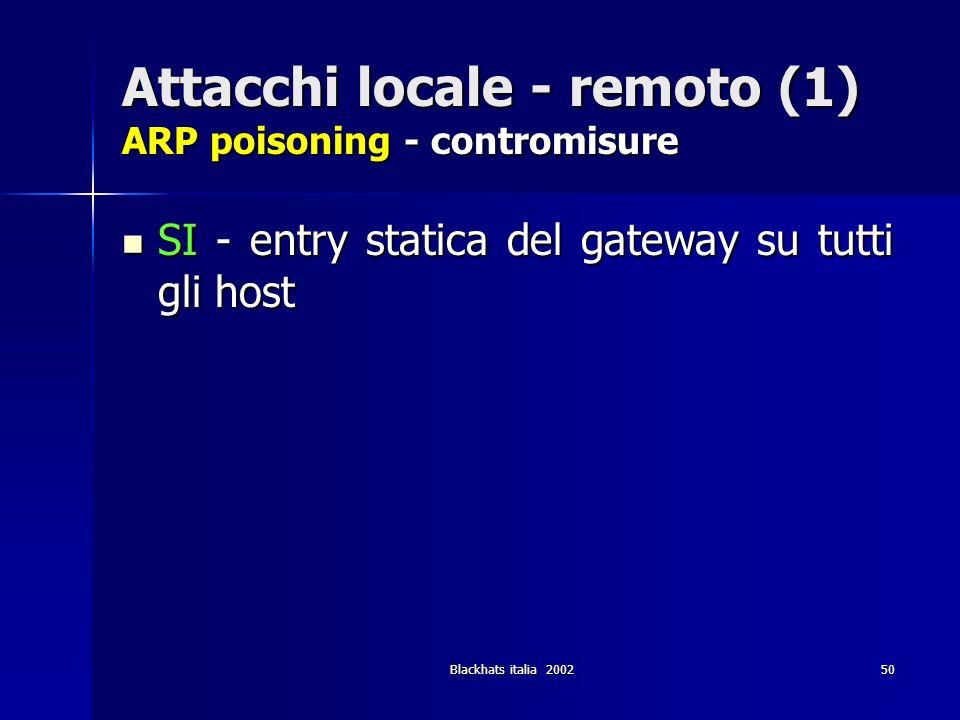 Blackhats italia 200250 Attacchi locale - remoto (1) ARP poisoning - contromisure SI - entry statica del gateway su tutti gli host SI - entry statica