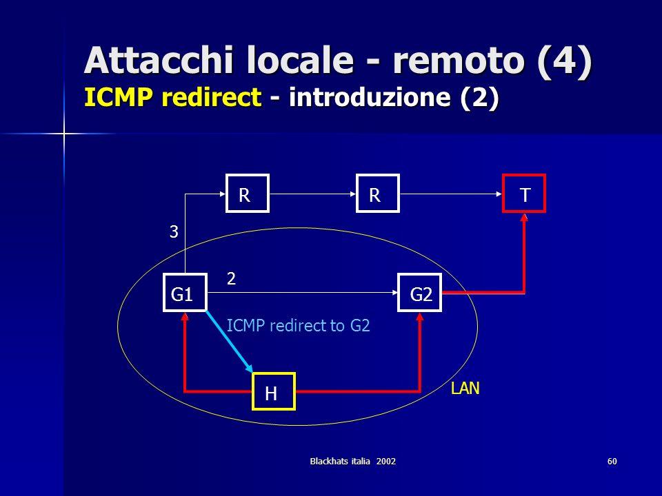 Blackhats italia 200260 Attacchi locale - remoto (4) ICMP redirect - introduzione (2) G1G2 H RTR ICMP redirect to G2 LAN 2 3