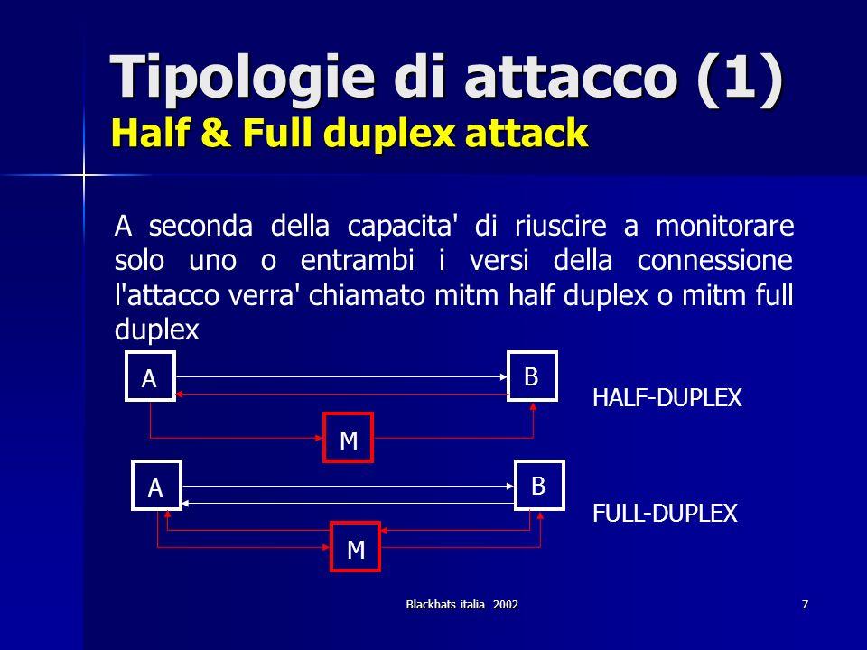 Blackhats italia 20027 Tipologie di attacco (1) Half & Full duplex attack A seconda della capacita' di riuscire a monitorare solo uno o entrambi i ver