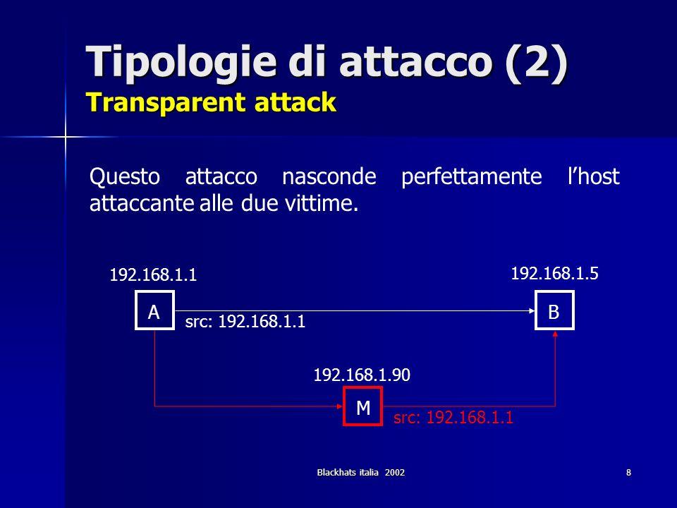 Blackhats italia 20029 Tipologie di attacco (3) Proxy attack Lattaccante funge da proxy per la connessione src: 192.168.1.1 src: 192.168.1.90 A 192.168.1.1 B 192.168.1.5 M 192.168.1.90