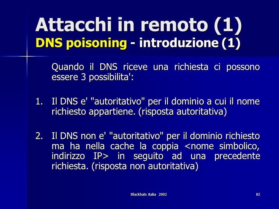 Blackhats italia 200282 Attacchi in remoto (1) DNS poisoning - introduzione (1) Quando il DNS riceve una richiesta ci possono essere 3 possibilita': 1