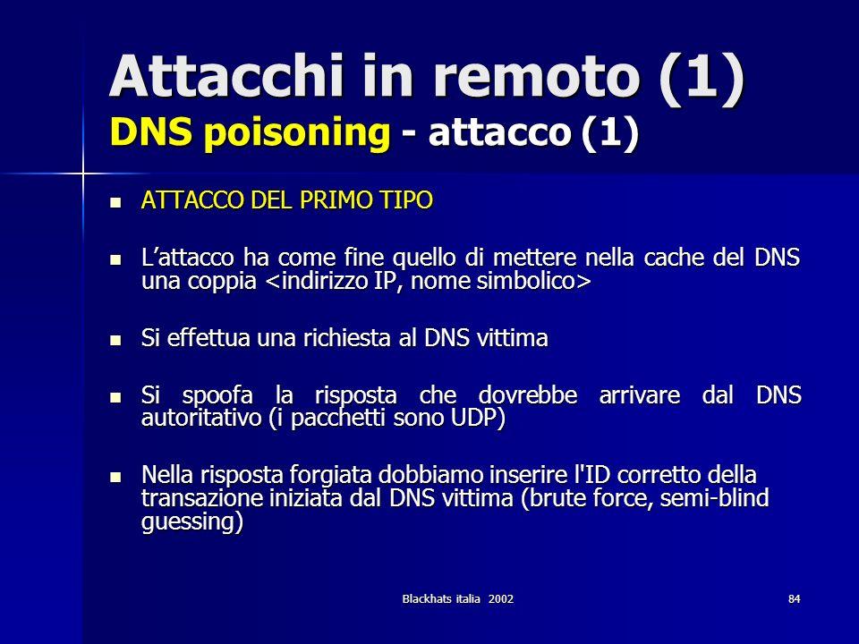 Blackhats italia 200284 Attacchi in remoto (1) DNS poisoning - attacco (1) ATTACCO DEL PRIMO TIPO ATTACCO DEL PRIMO TIPO Lattacco ha come fine quello