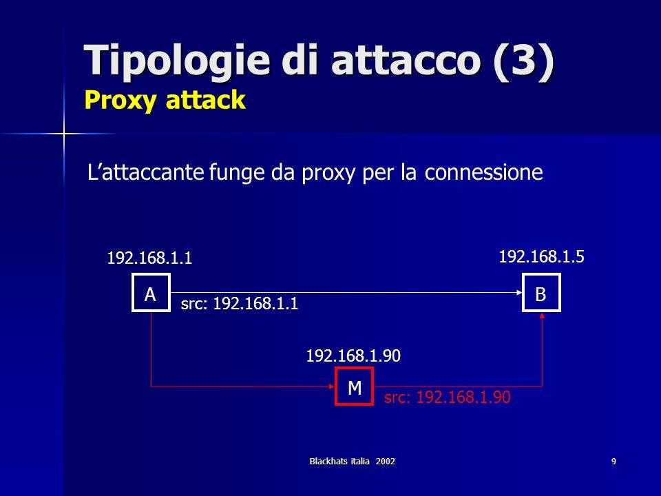 Blackhats italia 20029 Tipologie di attacco (3) Proxy attack Lattaccante funge da proxy per la connessione src: 192.168.1.1 src: 192.168.1.90 A 192.16