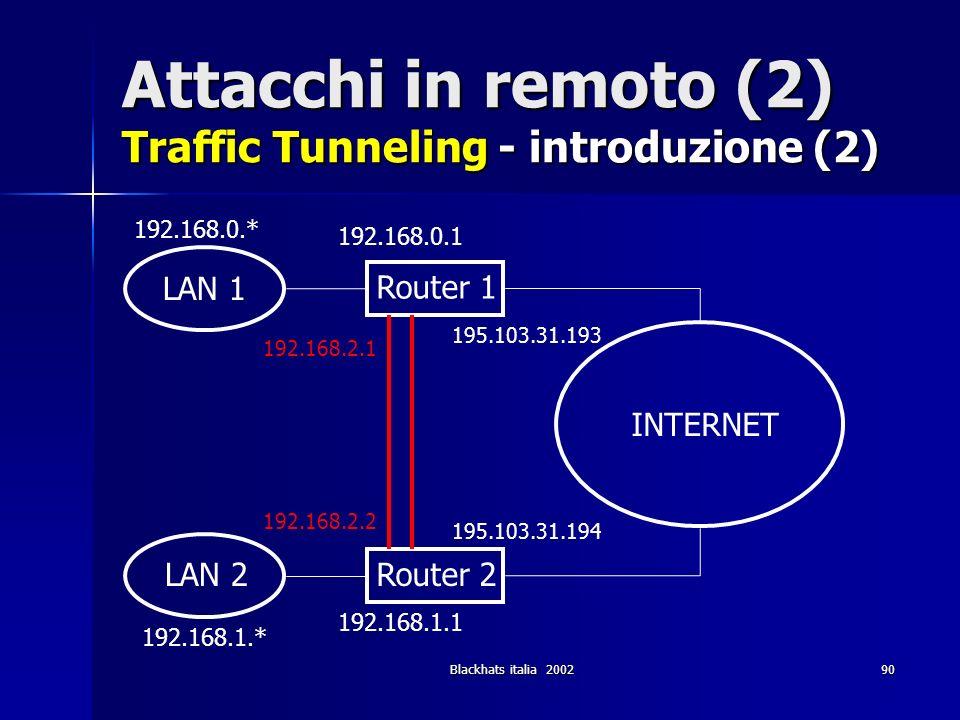 Blackhats italia 200290 Attacchi in remoto (2) Traffic Tunneling - introduzione (2) LAN 1 LAN 2 192.168.0.* 192.168.1.* Router 1 Router 2 192.168.1.1