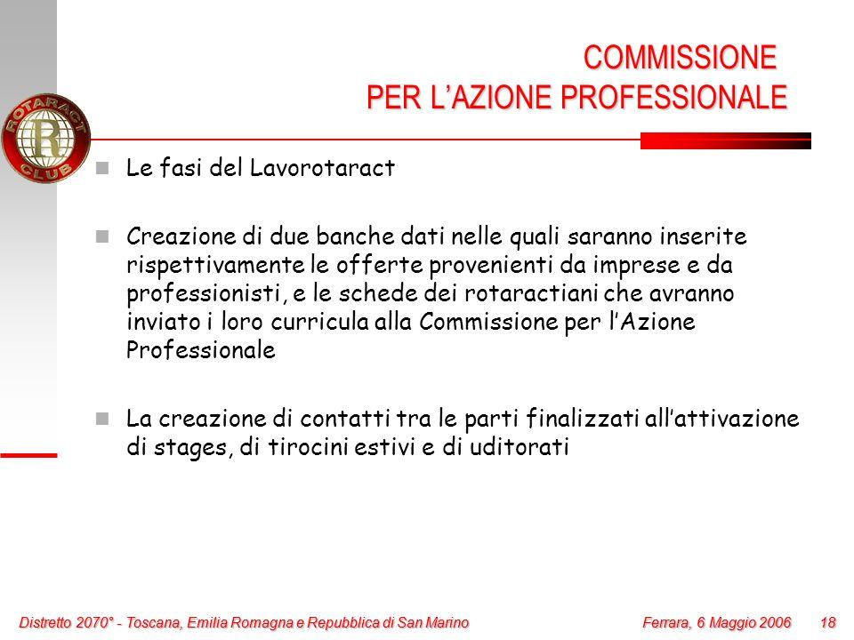 Distretto 2070° - Toscana, Emilia Romagna e Repubblica di San Marino 18 Ferrara, 6 Maggio 2006 Distretto 2070° - Toscana, Emilia Romagna e Repubblica