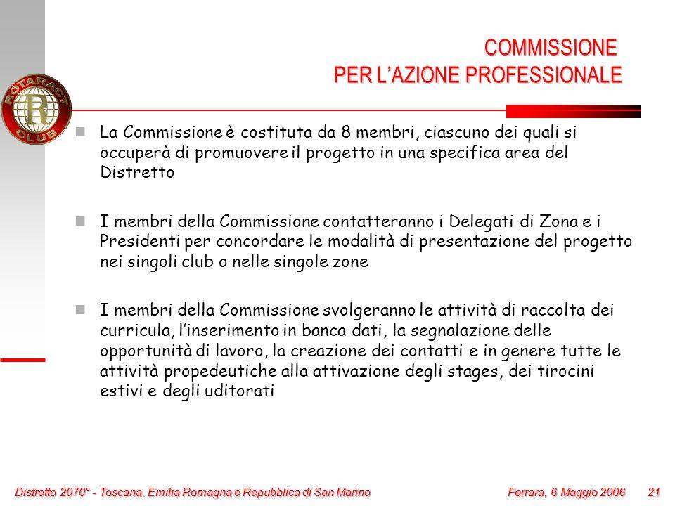 Distretto 2070° - Toscana, Emilia Romagna e Repubblica di San Marino 21 Ferrara, 6 Maggio 2006 Distretto 2070° - Toscana, Emilia Romagna e Repubblica