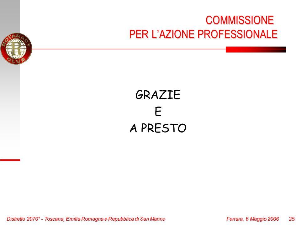 Distretto 2070° - Toscana, Emilia Romagna e Repubblica di San Marino 25 Ferrara, 6 Maggio 2006 Distretto 2070° - Toscana, Emilia Romagna e Repubblica