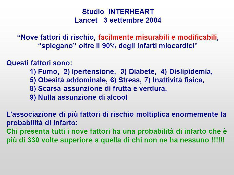 Studio INTERHEART Lancet 3 settembre 2004 Nove fattori di rischio, facilmente misurabili e modificabili, spiegano oltre il 90% degli infarti miocardic