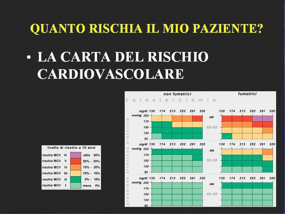 Nota 13 CUF-AIFA La prescrizione a carico del SSN è limitata ai pazienti affetti da: - dislipidemie familiari bezafibrato, fenofibrato, gemfibrozil atorvastatina, fluvastatina, lovastatina, pravastatina, rosuvastatina, simvastatina, simvastatina + ezetimibe omega 3 etilesteri - ipercolesterolemia non corretta dalla sola dieta: in soggetti a rischio elevato di un primo evento cardiovascolare maggiore (rischio a 10 anni > 20% in base alle Carte o all argoritmo di Rischio del Progetto Cuore dellIstituto Superiore di Sanità) (prevenzione primaria) in soggetti con coronaropatia documentata o pregresso ictus o arteriopatia obliterante periferica o pregresso infarto o diabete (prevenzione secondaria)