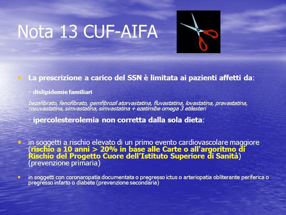 Nota 13 CUF-AIFA La prescrizione a carico del SSN è limitata ai pazienti affetti da: - dislipidemie familiari bezafibrato, fenofibrato, gemfibrozil at