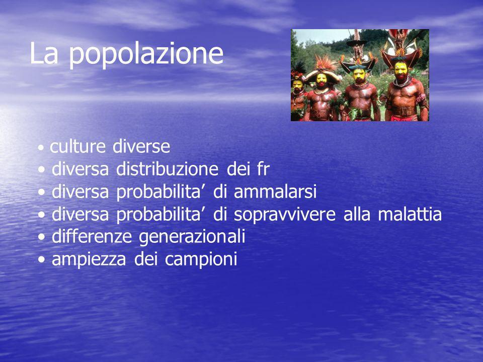 La popolazione culture diverse diversa distribuzione dei fr diversa probabilita di ammalarsi diversa probabilita di sopravvivere alla malattia differe