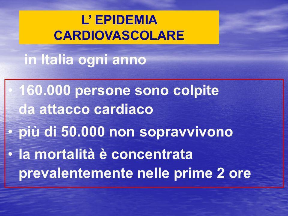 in Italia ogni anno 160.000 persone sono colpite da attacco cardiaco più di 50.000 non sopravvivono la mortalità è concentrata prevalentemente nelle p