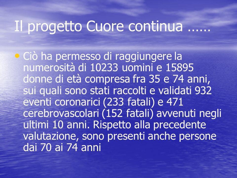 Il progetto Cuore continua …… Ciò ha permesso di raggiungere la numerosità di 10233 uomini e 15895 donne di età compresa fra 35 e 74 anni, sui quali s