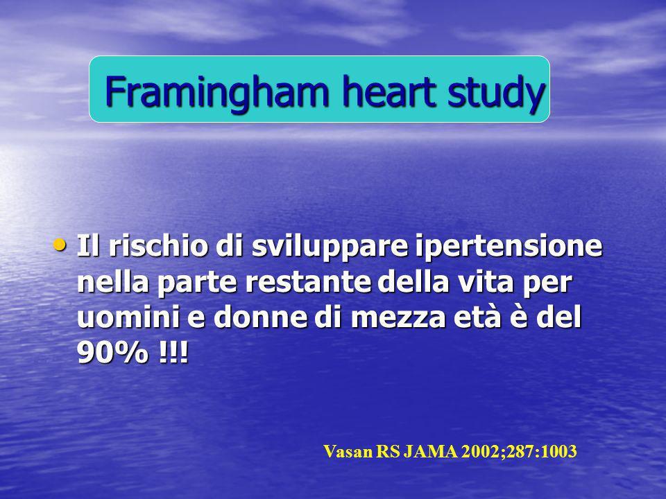 Framingham heart study Il rischio di sviluppare ipertensione nella parte restante della vita per uomini e donne di mezza età è del 90% !!! Il rischio