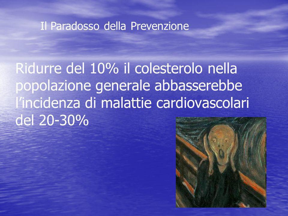 Ridurre del 10% il colesterolo nella popolazione generale abbasserebbe lincidenza di malattie cardiovascolari del 20-30% Il Paradosso della Prevenzion