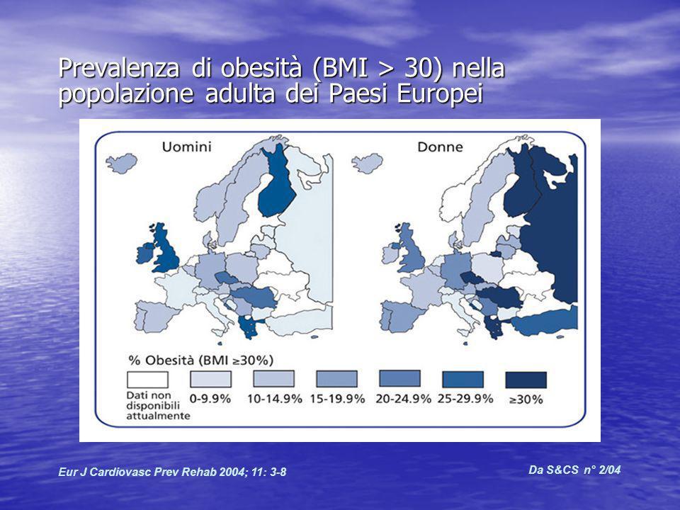 Da S&CS n° 2/04 Prevalenza di obesità (BMI > 30) nella popolazione adulta dei Paesi Europei Eur J Cardiovasc Prev Rehab 2004; 11: 3-8