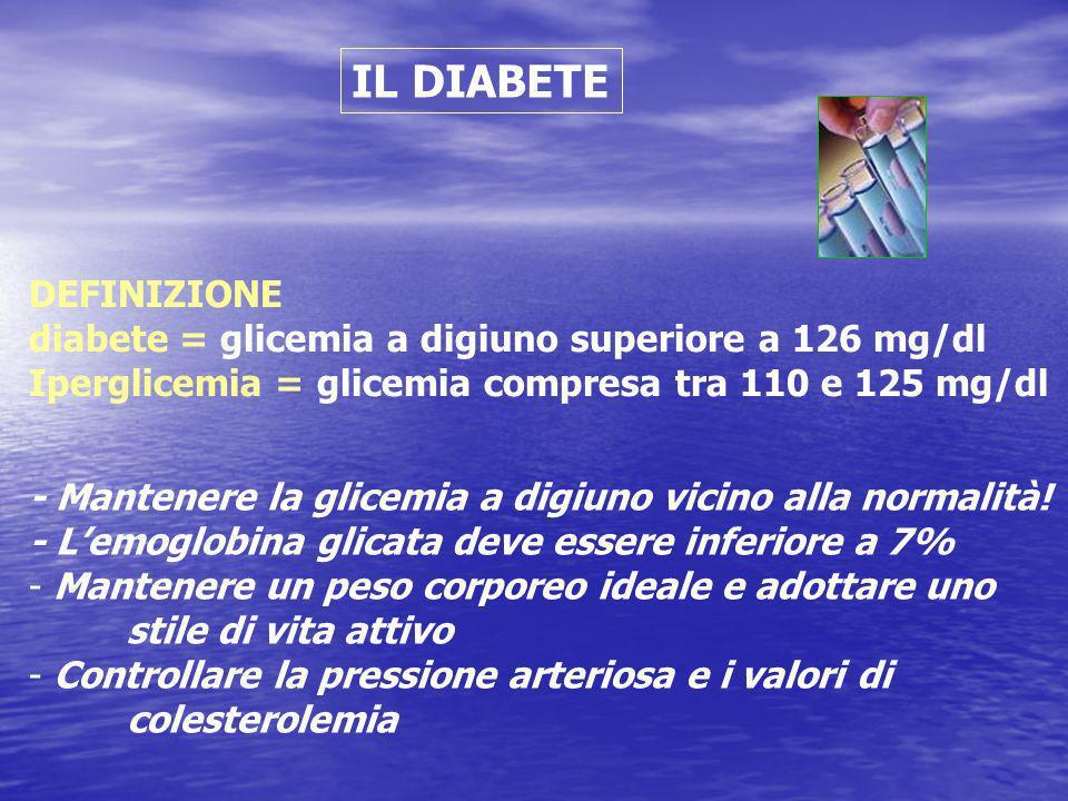 IL DIABETE DEFINIZIONE diabete = glicemia a digiuno superiore a 126 mg/dl Iperglicemia = glicemia compresa tra 110 e 125 mg/dl - Mantenere la glicemia